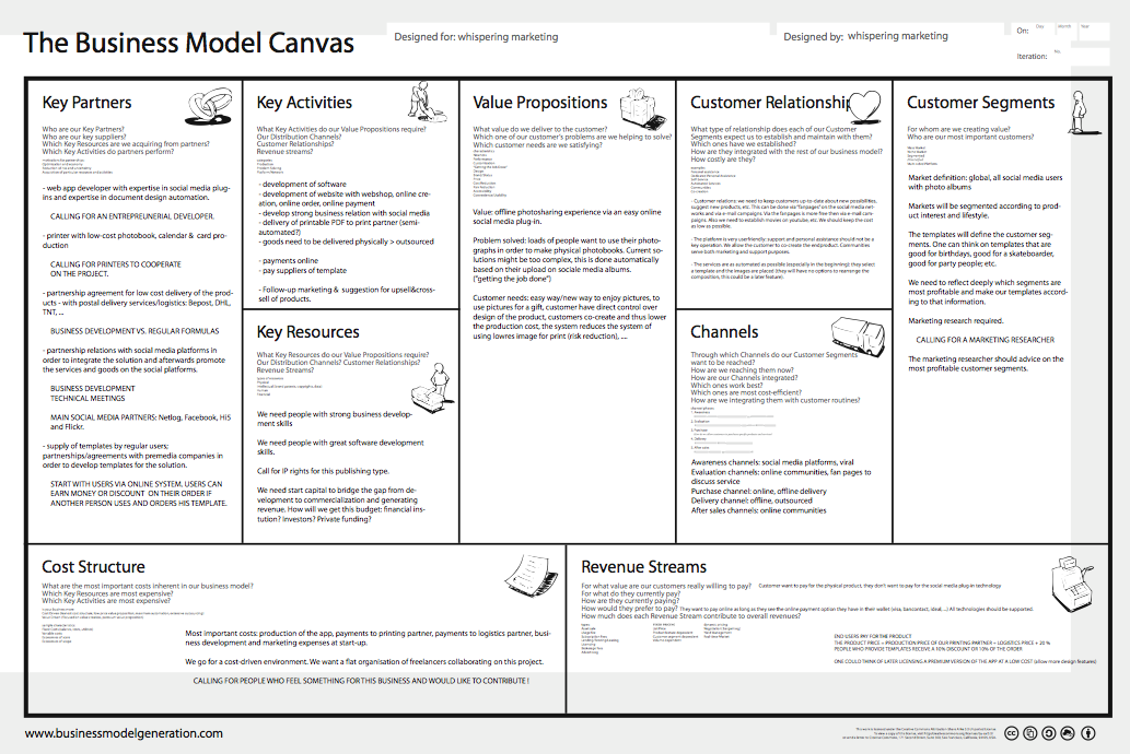 Business model web whispers by vermeiretim business model generation by using the bm canvas cheaphphosting Choice Image